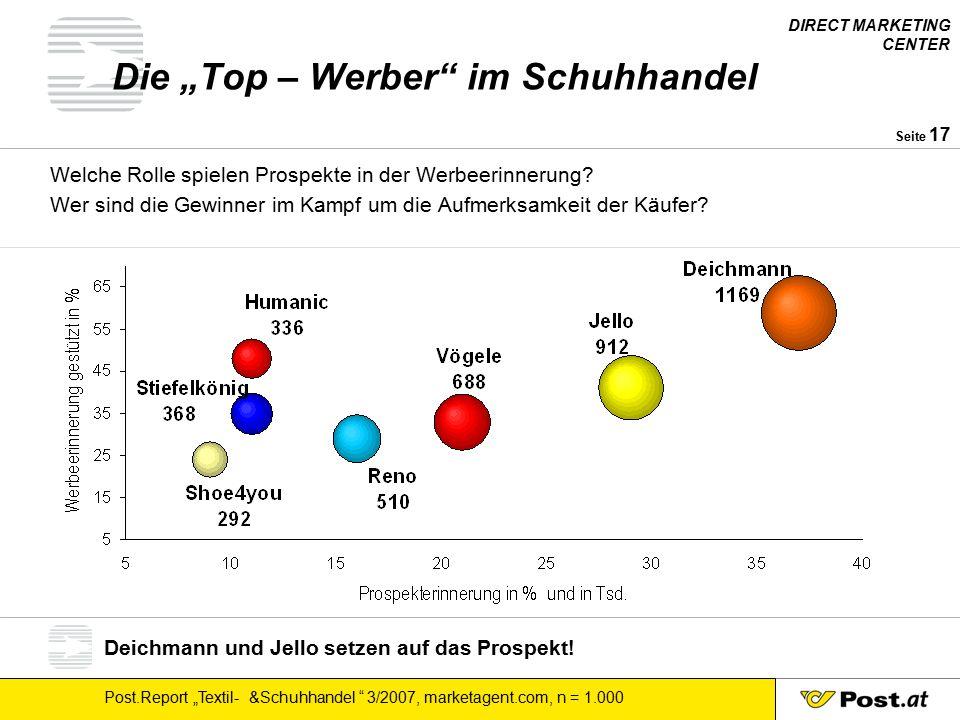 "Die ""Top – Werber im Schuhhandel"