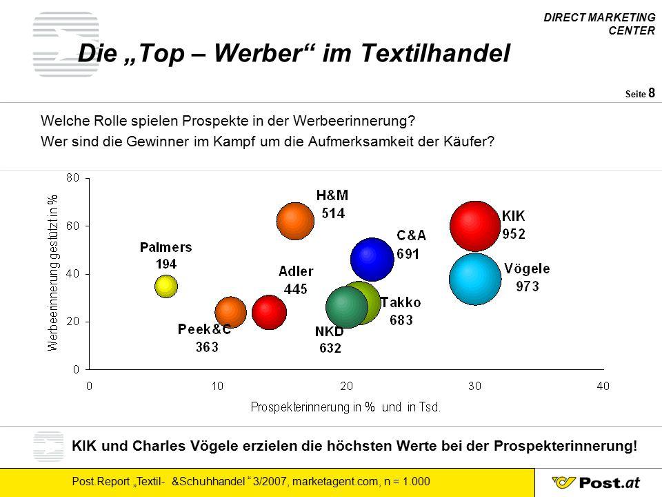 """Die """"Top – Werber im Textilhandel"""