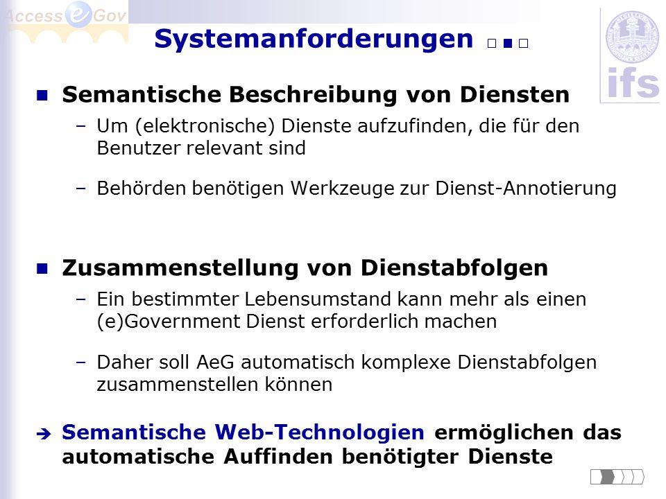 Systemanforderungen Semantische Beschreibung von Diensten