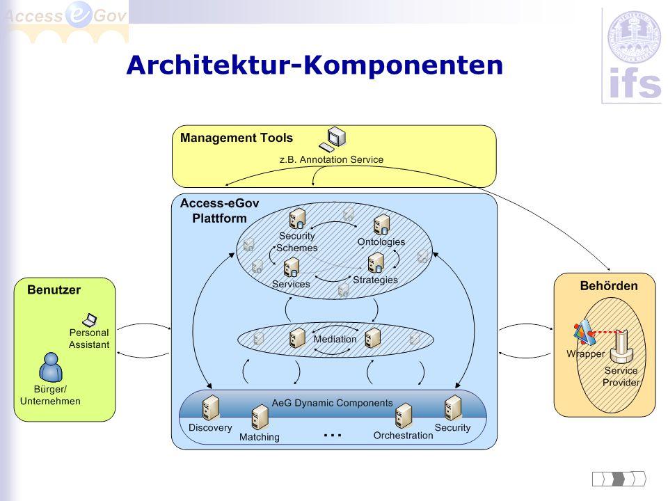 Architektur-Komponenten