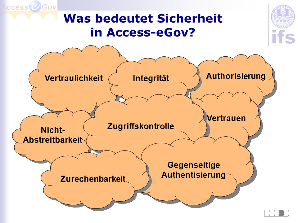 Was bedeutet Sicherheit in Access-eGov