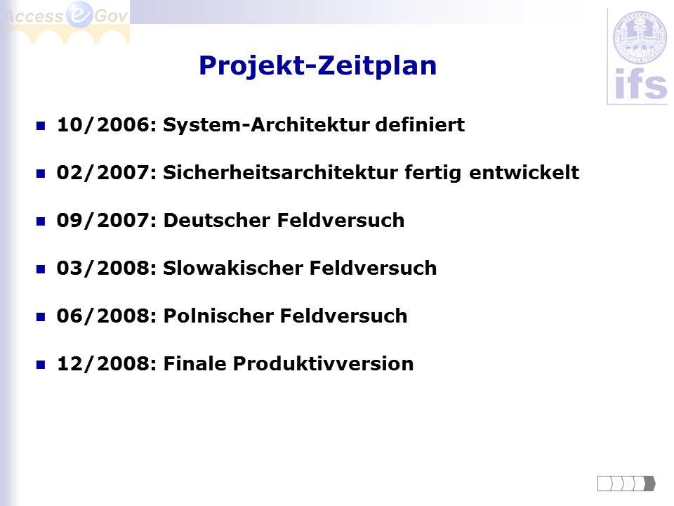 Projekt-Zeitplan 10/2006: System-Architektur definiert