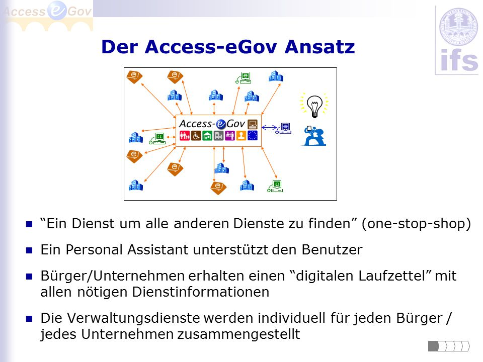 Der Access-eGov Ansatz