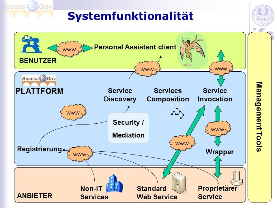 Systemfunktionalität