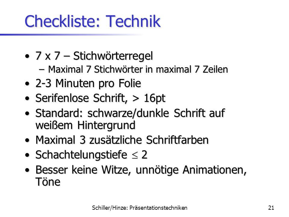Checkliste: Technik 7 x 7 – Stichwörterregel 2-3 Minuten pro Folie
