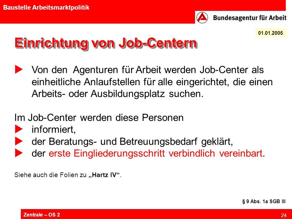 Baustelle Arbeitsmarktpolitik
