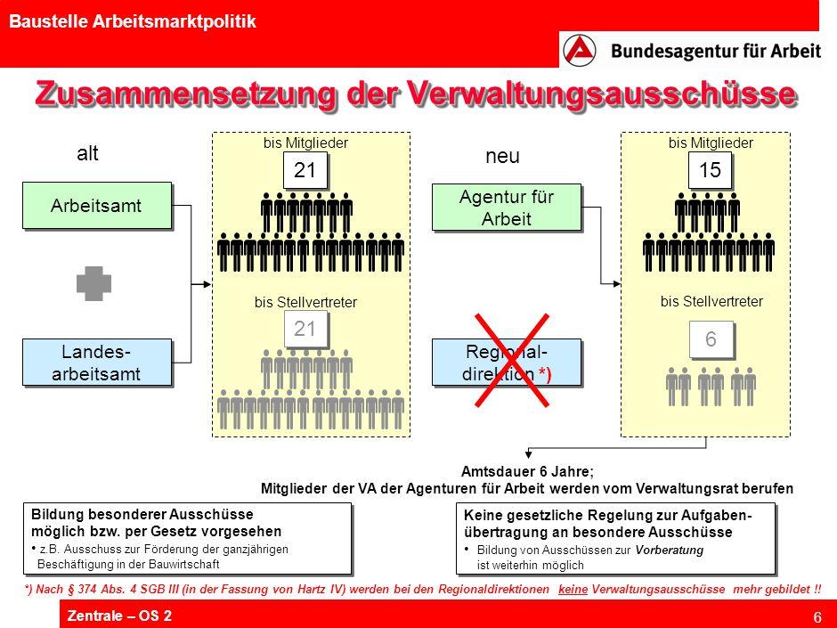 Kontraktmanagement Zielvereinbarung Controlling Bundes- regierung
