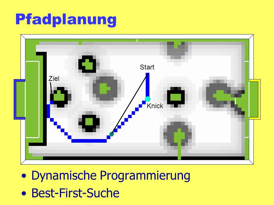 Pfadplanung Dynamische Programmierung Best-First-Suche Start Ziel
