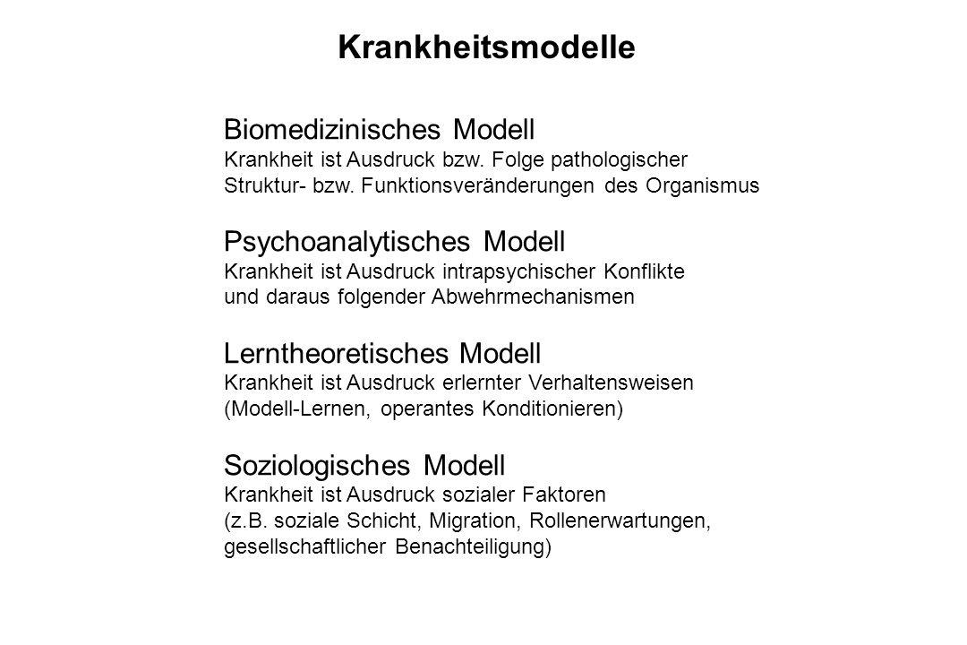 Krankheitsmodelle Biomedizinisches Modell Psychoanalytisches Modell