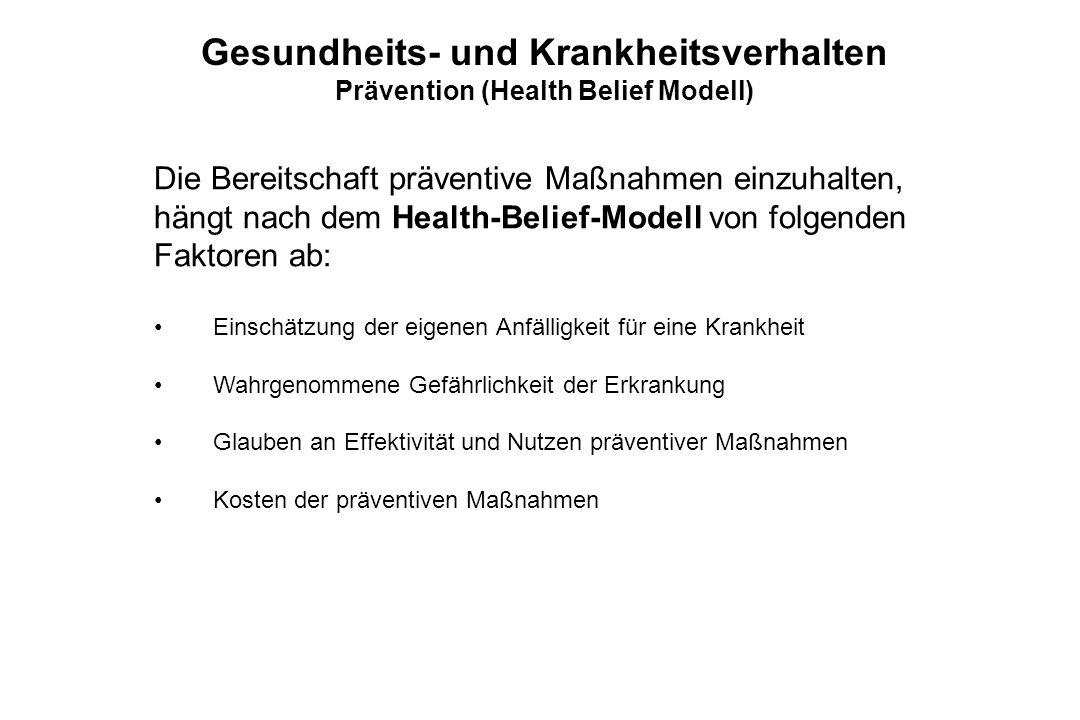 Gesundheits- und Krankheitsverhalten Prävention (Health Belief Modell)