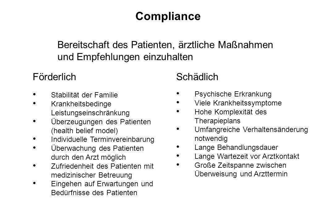 Compliance Bereitschaft des Patienten, ärztliche Maßnahmen