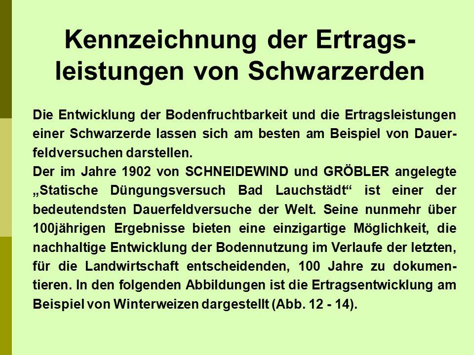 Kennzeichnung der Ertrags-leistungen von Schwarzerden