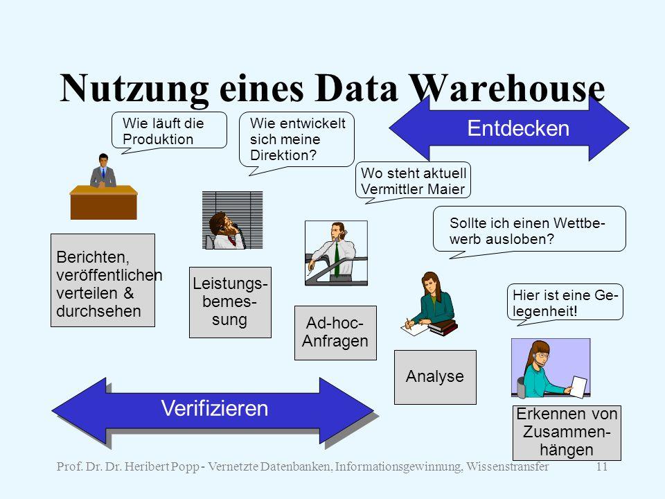 Nutzung eines Data Warehouse