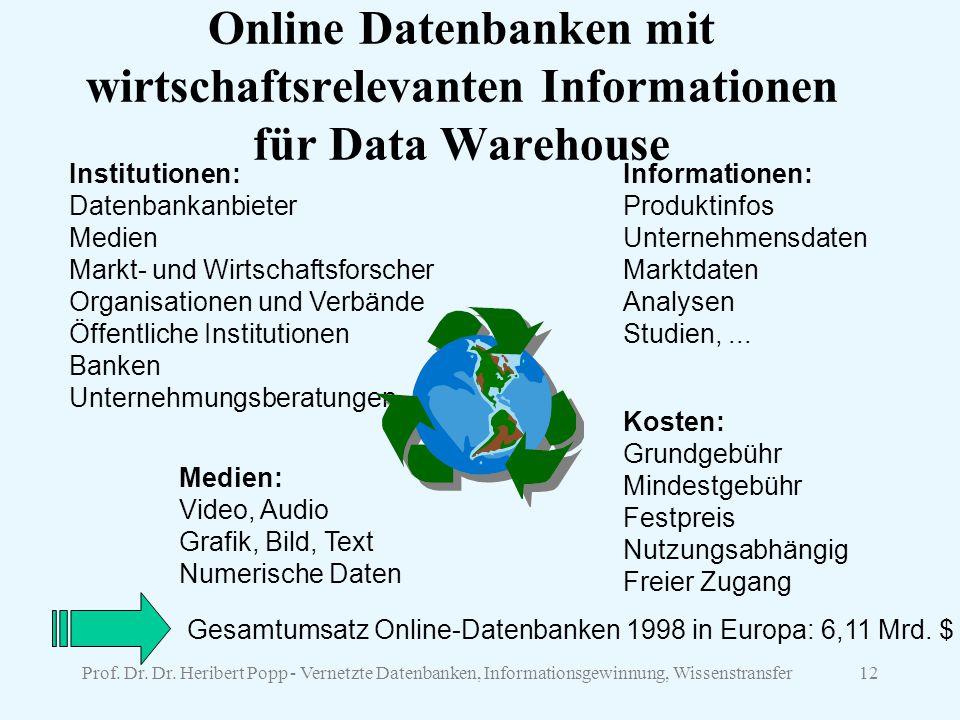 Online Datenbanken mit wirtschaftsrelevanten Informationen für Data Warehouse
