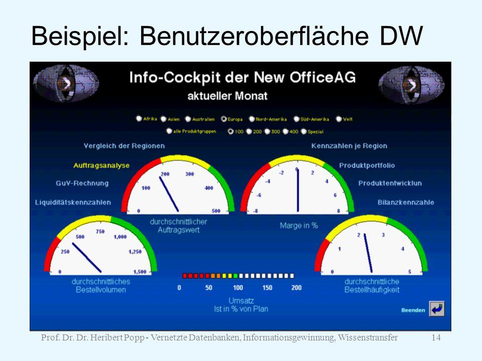 Beispiel: Benutzeroberfläche DW