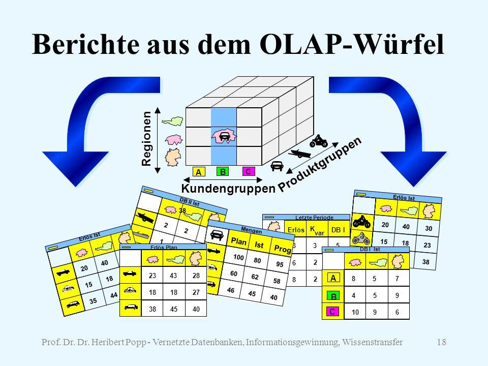 Berichte aus dem OLAP-Würfel