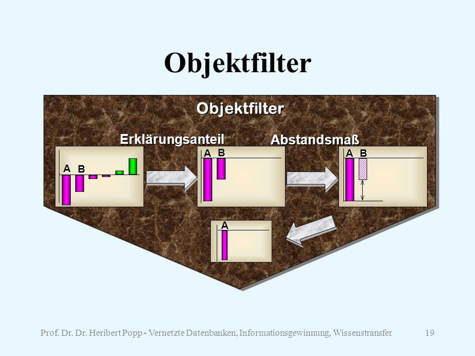 Objektfilter Objektfilter Erklärungsanteil Abstandsmaß A B A B A B A