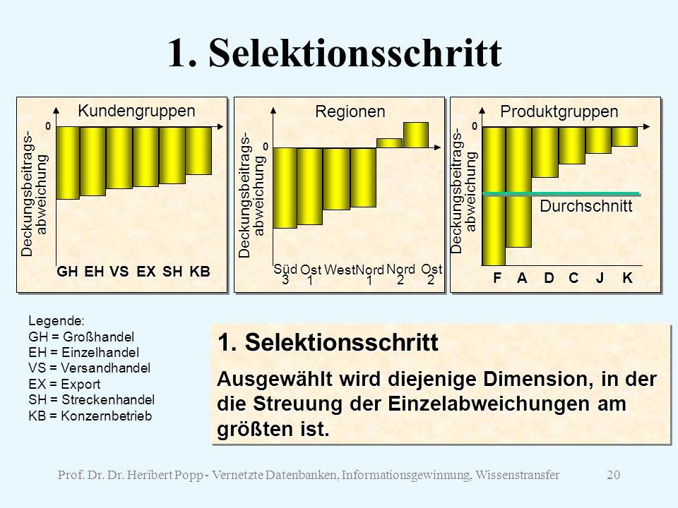 1. Selektionsschritt 1. Selektionsschritt
