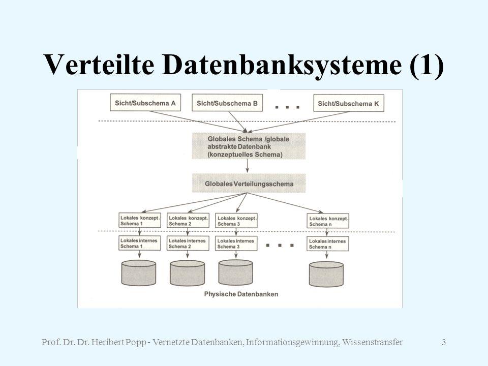 Verteilte Datenbanksysteme (1)