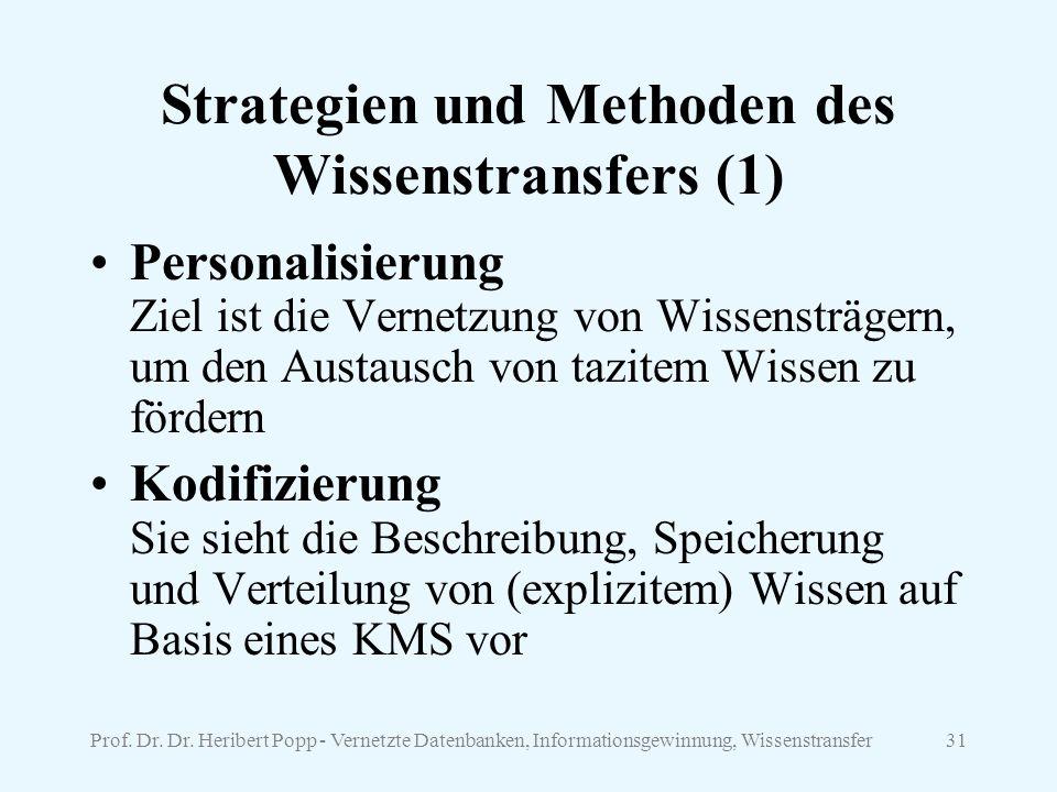 Strategien und Methoden des Wissenstransfers (1)