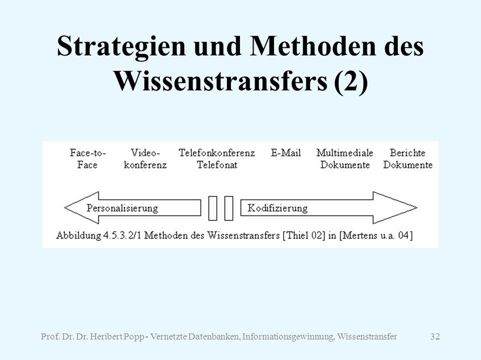 Strategien und Methoden des Wissenstransfers (2)