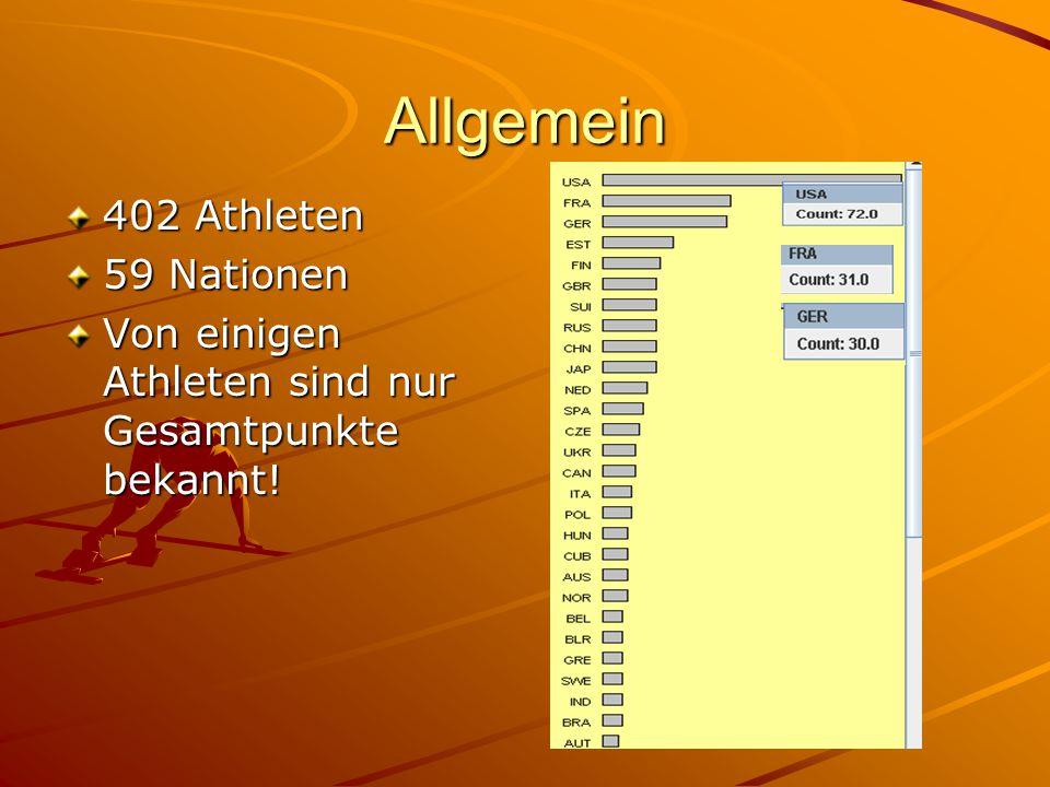 Allgemein 402 Athleten 59 Nationen