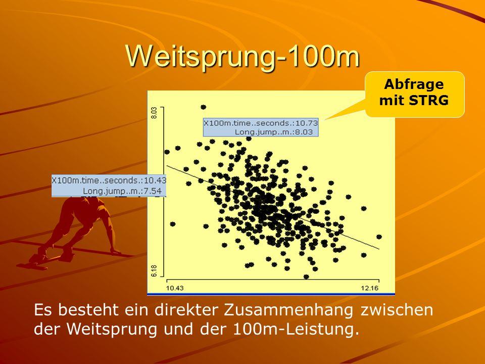 Weitsprung-100m Abfrage mit STRG.
