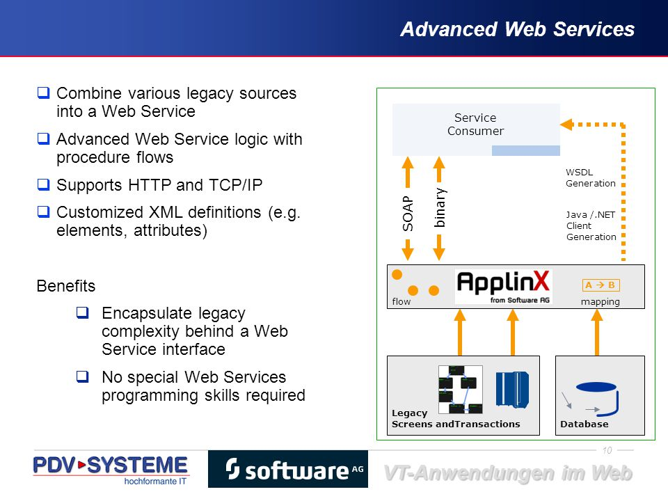 Advanced Web Services Combine various legacy sources into a Web Service. Advanced Web Service logic with procedure flows.