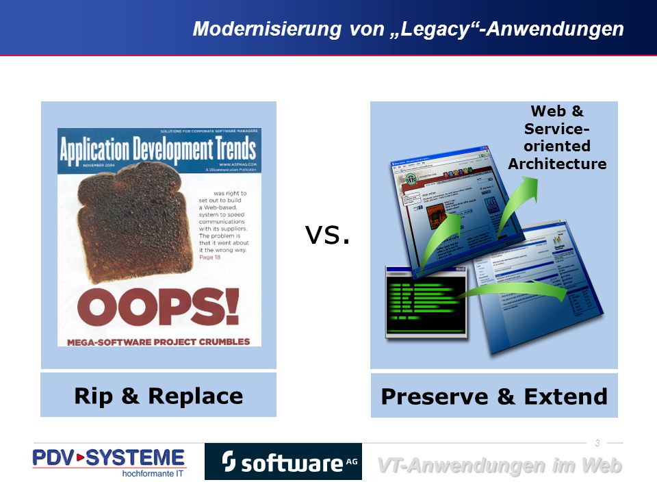 """Modernisierung von """"Legacy -Anwendungen"""