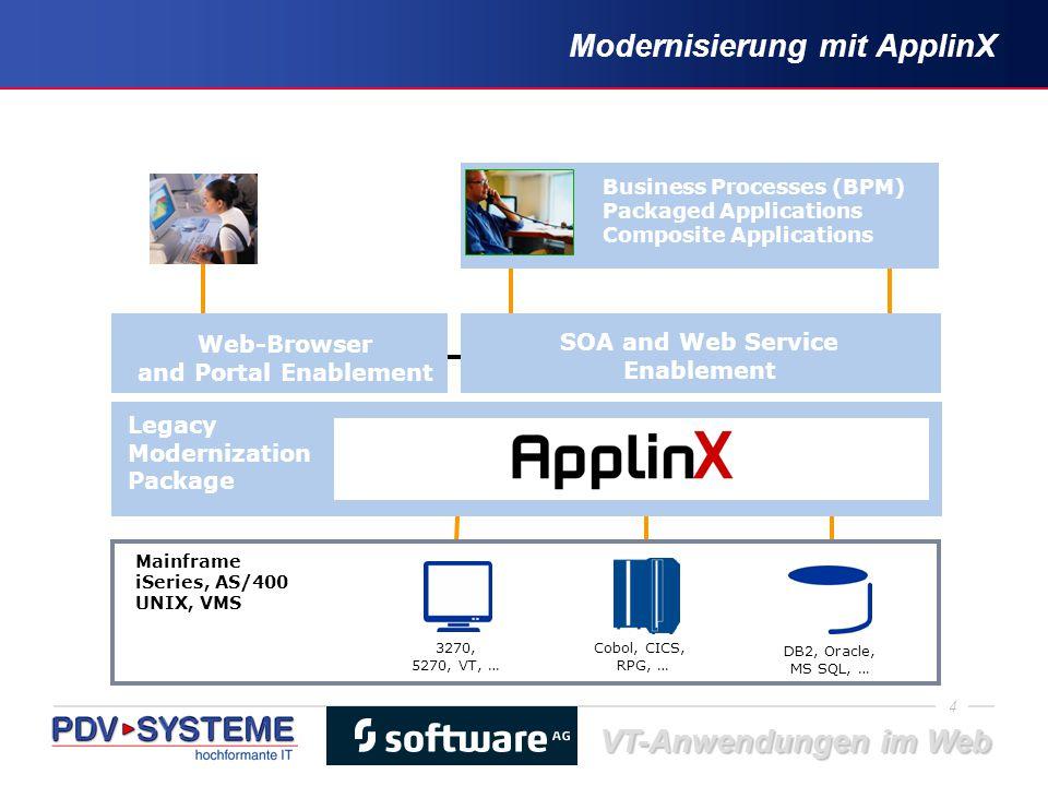 Modernisierung mit ApplinX