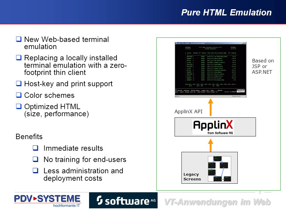 Pure HTML Emulation New Web-based terminal emulation