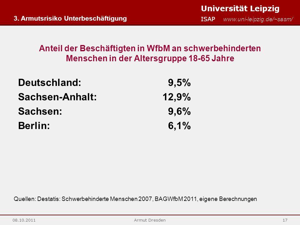 Deutschland: 9,5% Sachsen-Anhalt: 12,9% Sachsen: 9,6% Berlin: 6,1%
