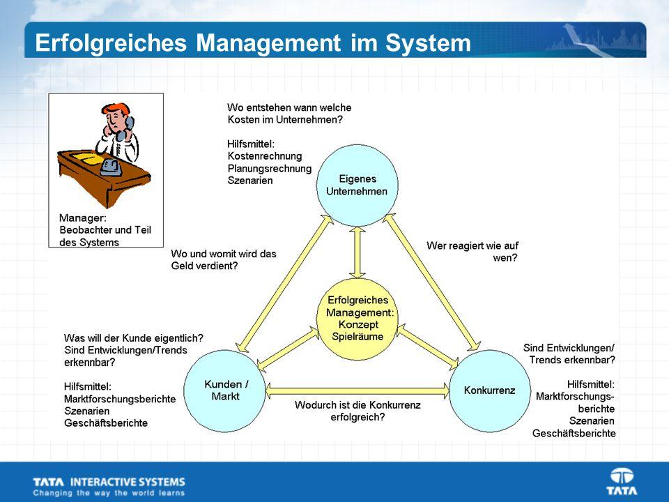 Erfolgreiches Management im System