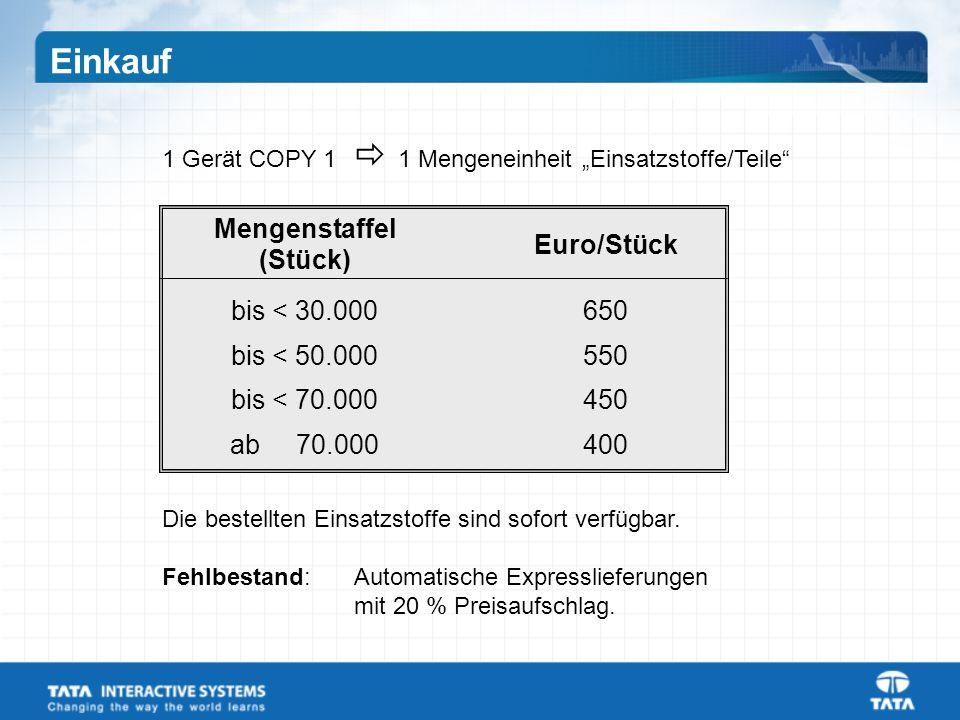Einkauf Mengenstaffel (Stück) Euro/Stück bis < 30.000 650