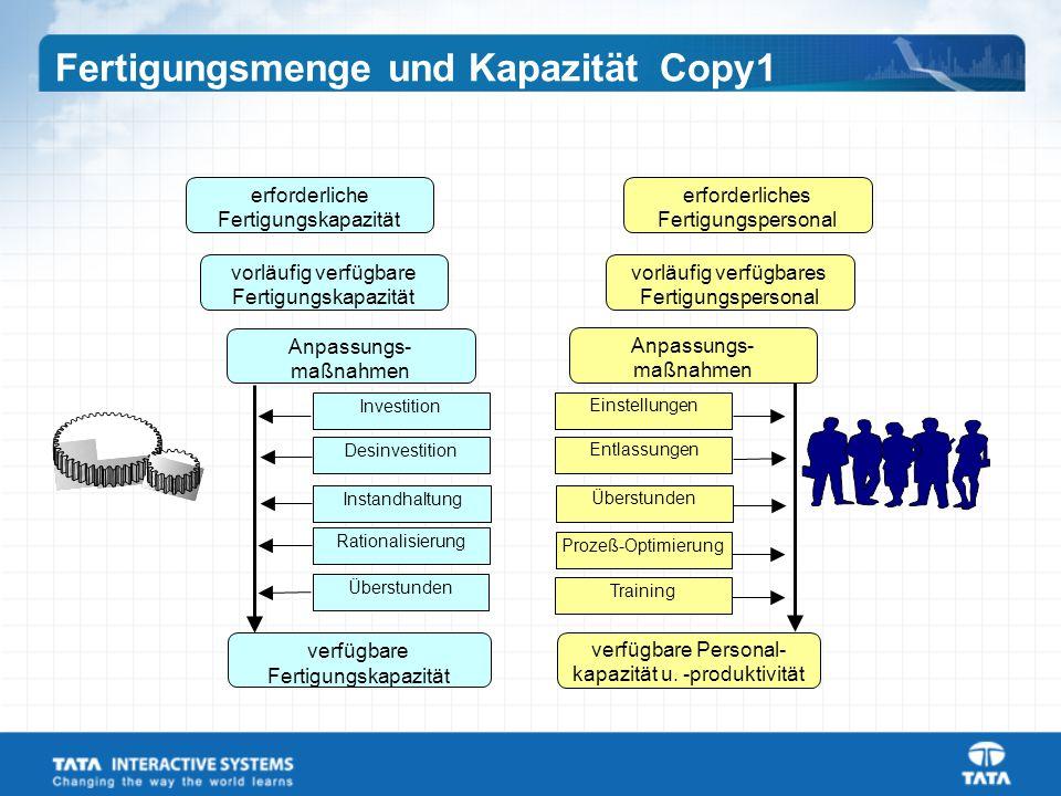 Fertigungsmenge und Kapazität Copy1