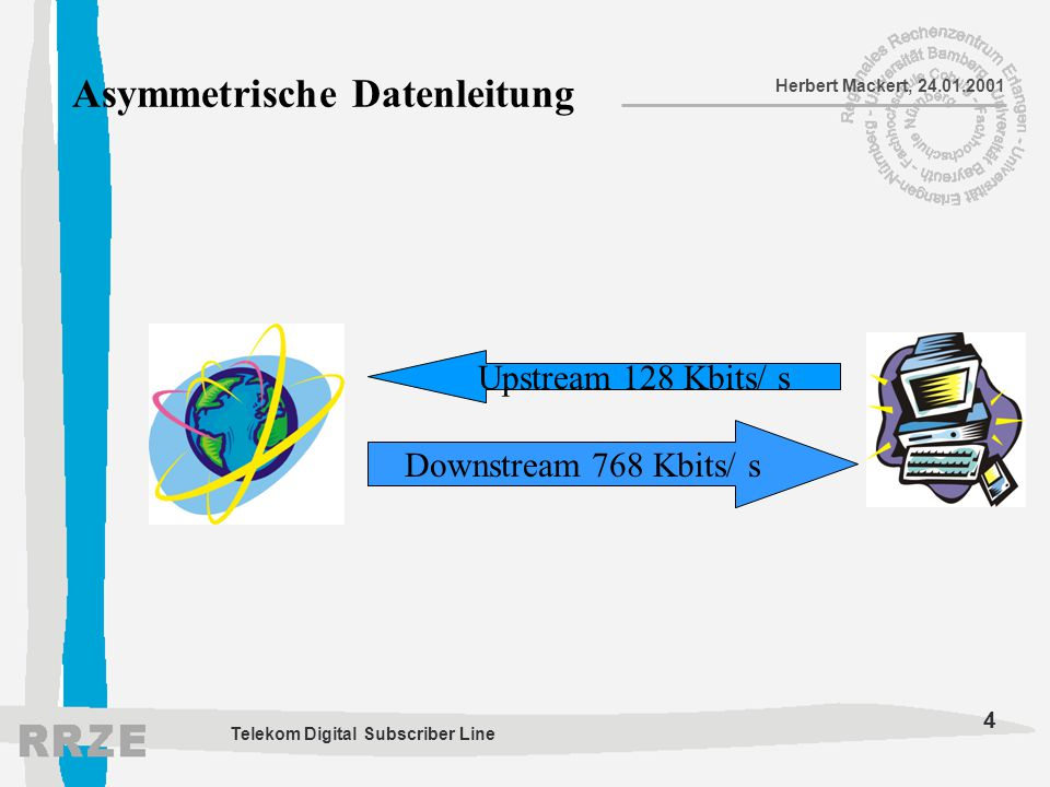 Asymmetrische Datenleitung