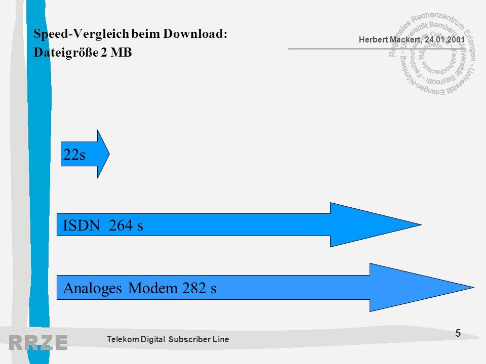 Speed-Vergleich beim Download: Dateigröße 2 MB