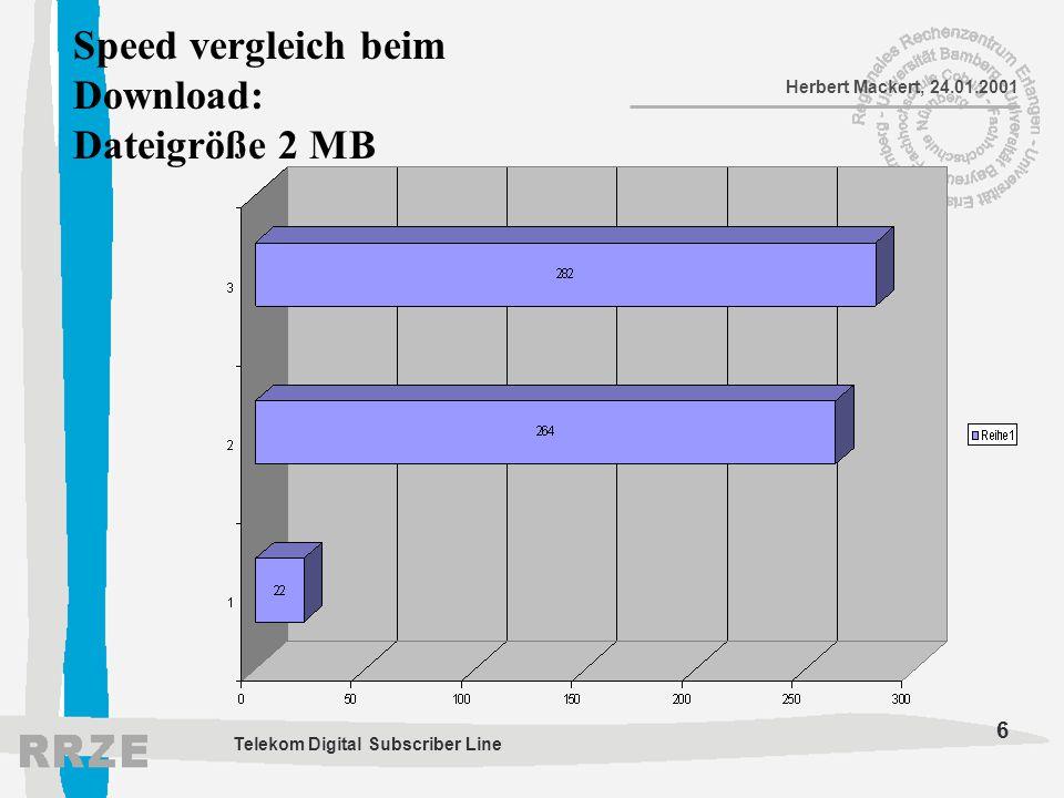 Speed vergleich beim Download: Dateigröße 2 MB