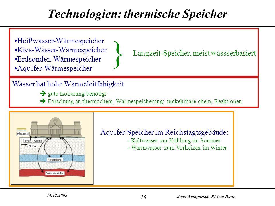 Technologien: thermische Speicher