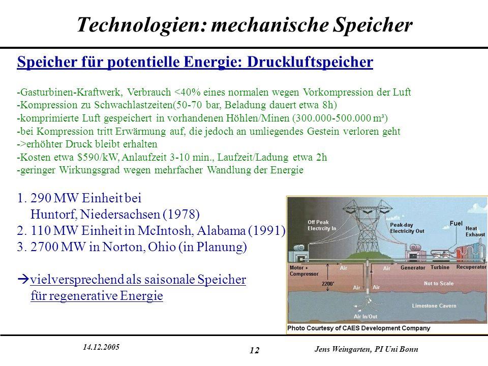 Technologien: mechanische Speicher