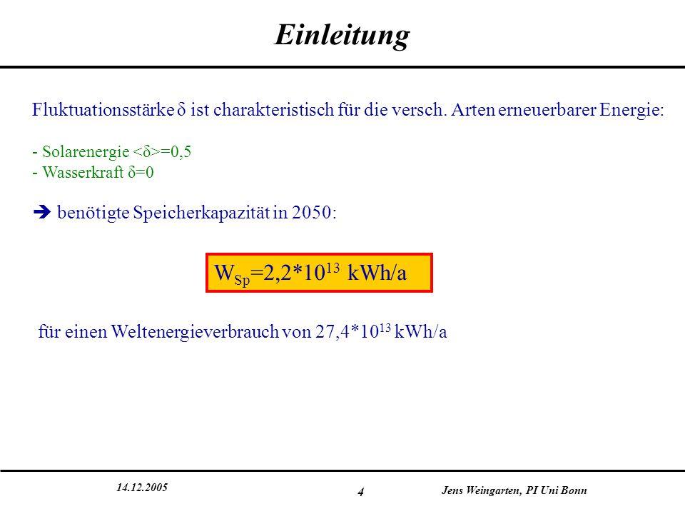 Einleitung WSp=2,2*1013 kWh/a