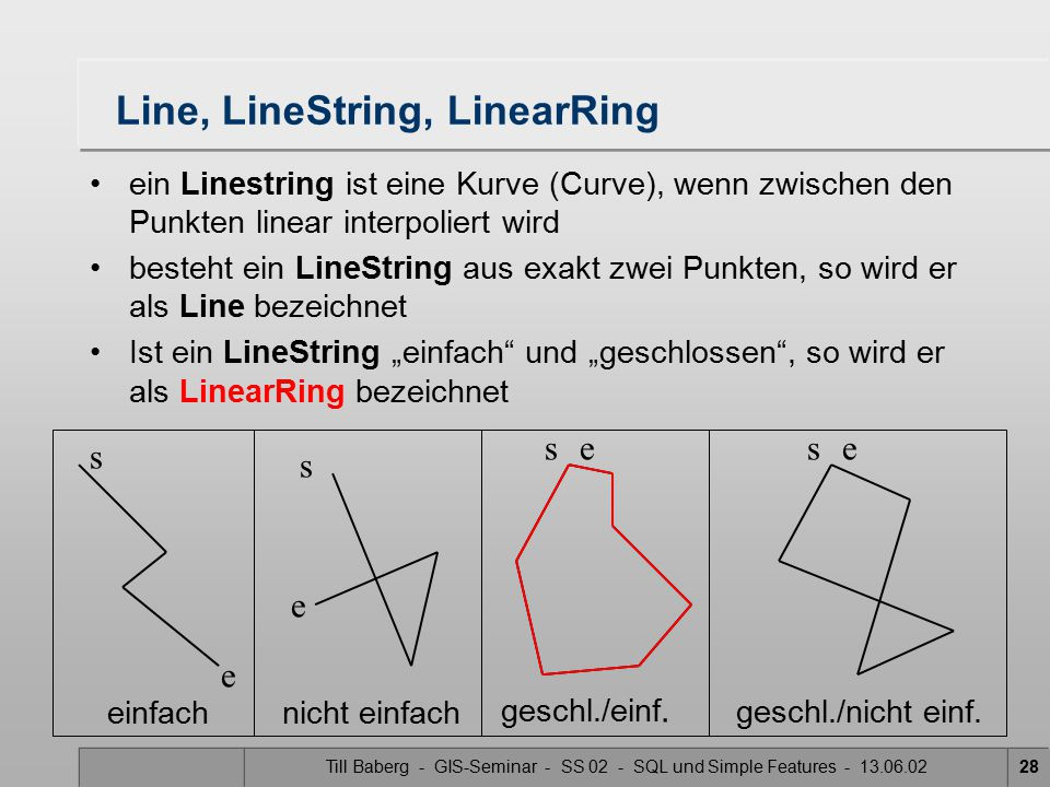 Line, LineString, LinearRing