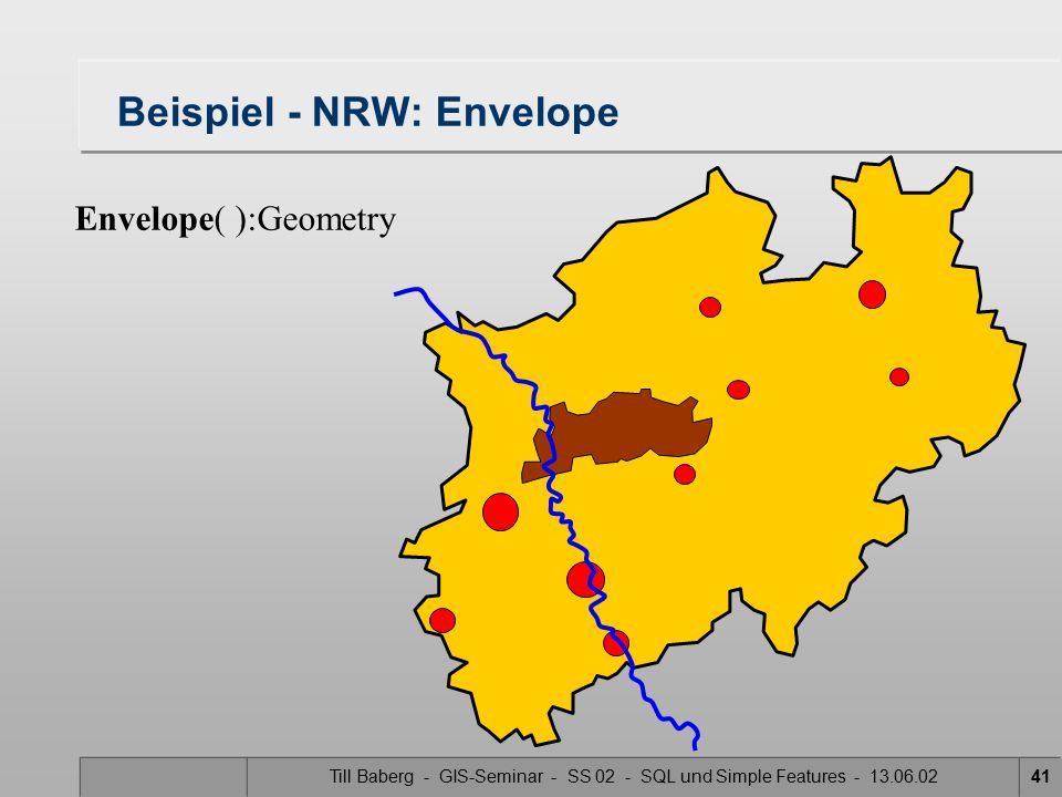 Beispiel - NRW: Envelope