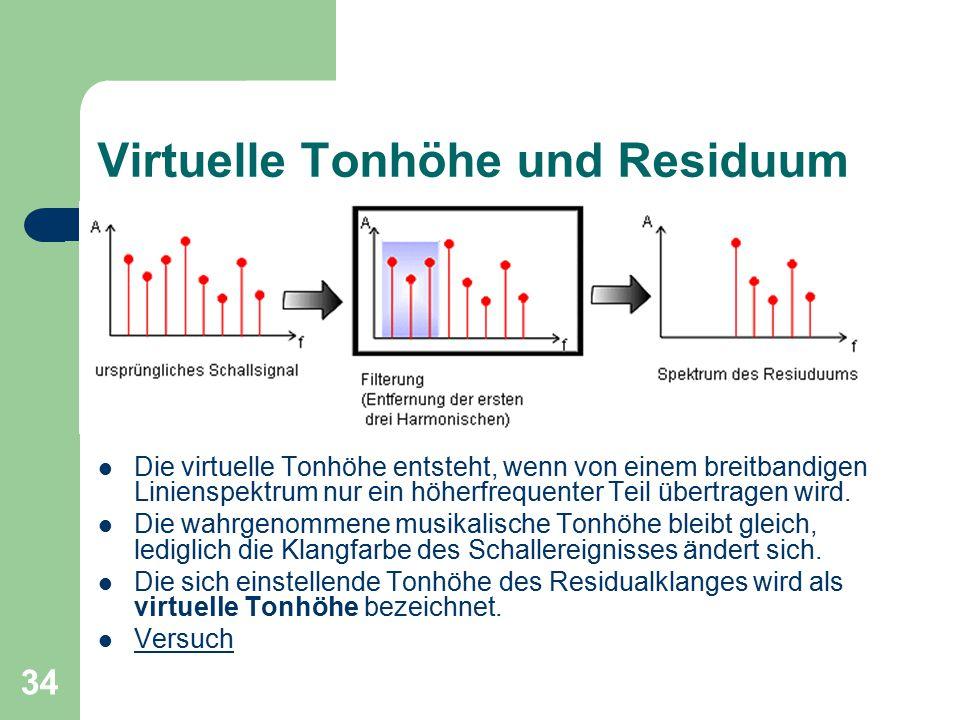Virtuelle Tonhöhe und Residuum