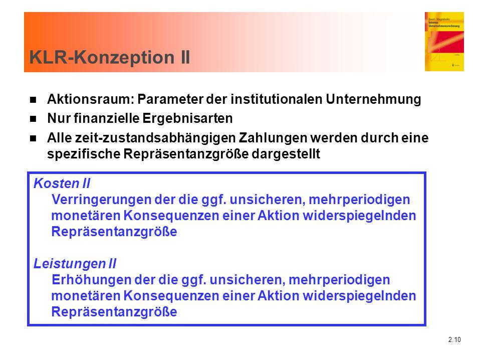 KLR-Konzeption II Aktionsraum: Parameter der institutionalen Unternehmung. Nur finanzielle Ergebnisarten.