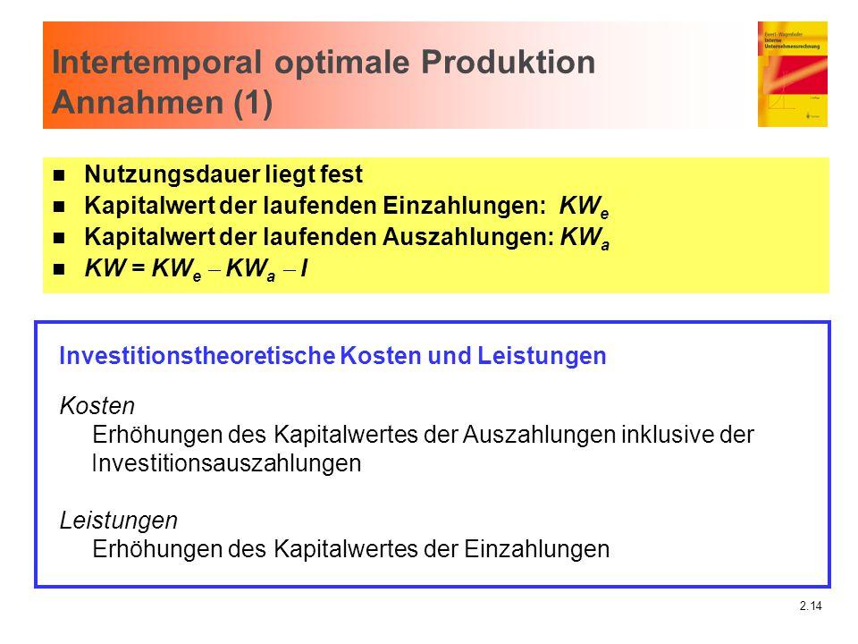 Intertemporal optimale Produktion Annahmen (1)