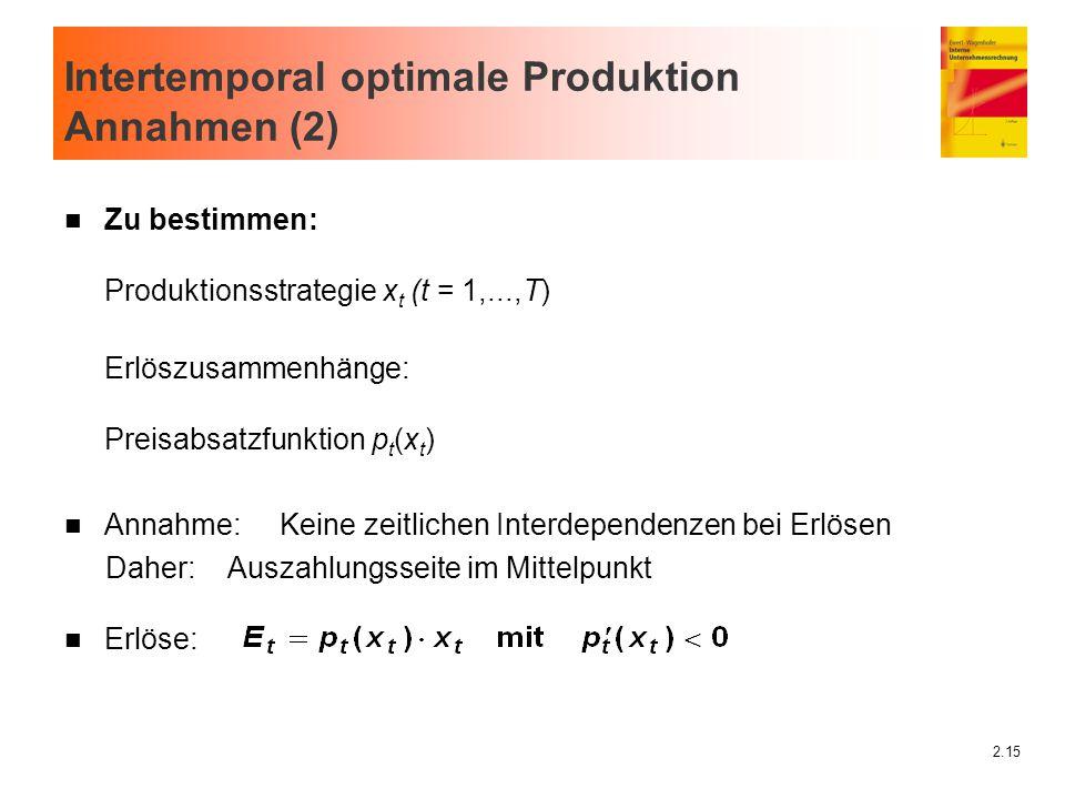 Intertemporal optimale Produktion Annahmen (2)