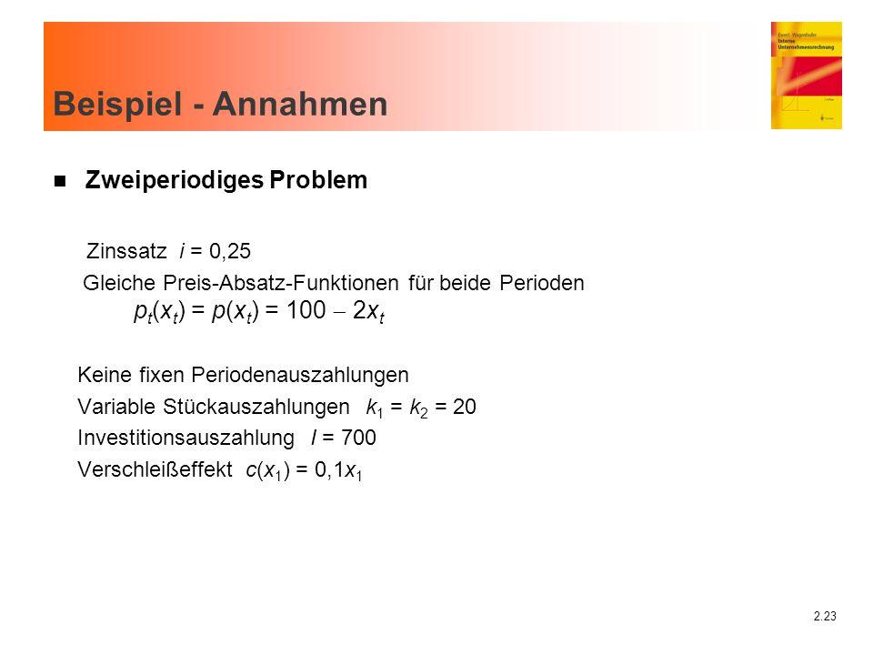 Beispiel - Annahmen Zweiperiodiges Problem Zinssatz i = 0,25