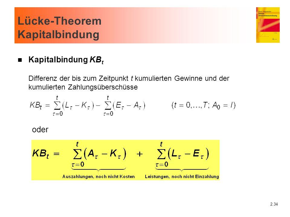 Lücke-Theorem Kapitalbindung