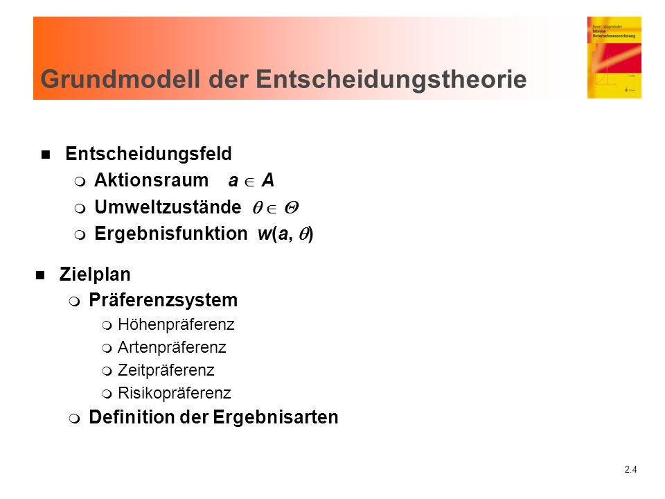 Grundmodell der Entscheidungstheorie